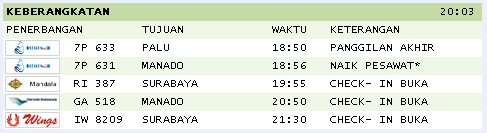 Jadwal Penerbangan Bandara Adisutjipto Hasanuddin Juanda Sepinggan Ngurahrai Pengetahuan Bandar Udara